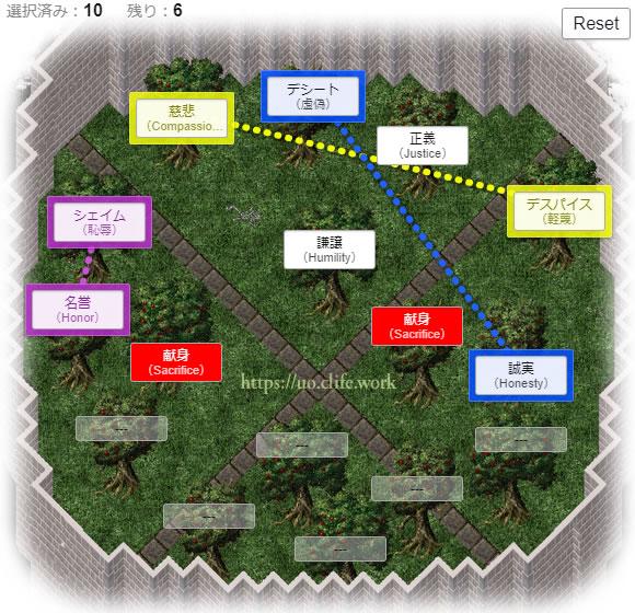 シャドウガード果樹園攻略用ツール